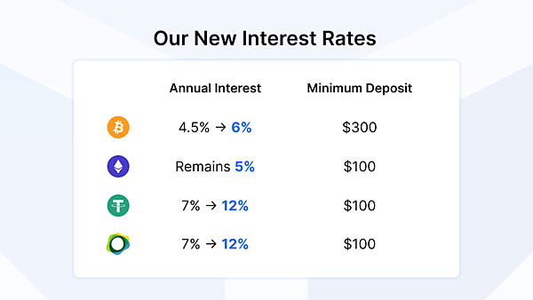 interest_rates_promo.png