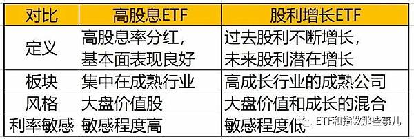 ETF differernt.jpg