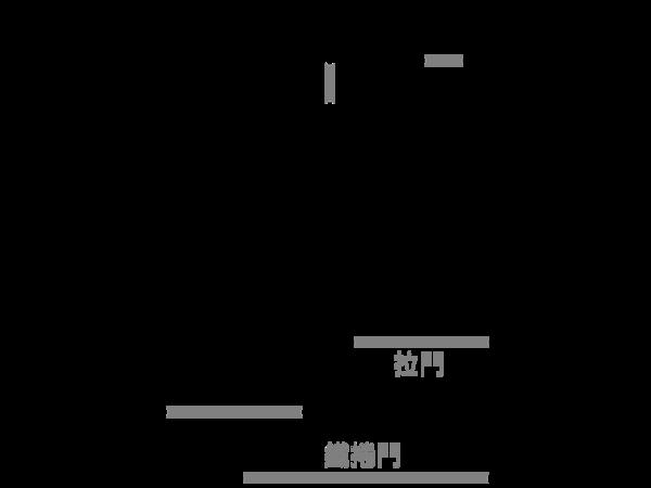 格局圖.png