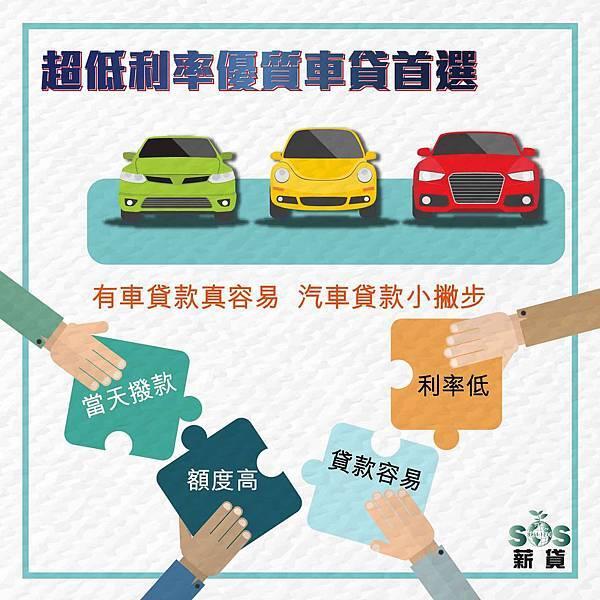 汽車貸款ptt,汽車貸款注意事項,汽車換現金,愛車貸款,愛車提款機,當天拿現金,,汽車貸款流程,汽車貸款條件,汽車貸款適用對象,汽車貸款利率