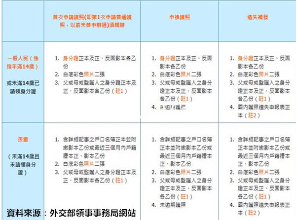 申辦護照18.jpg