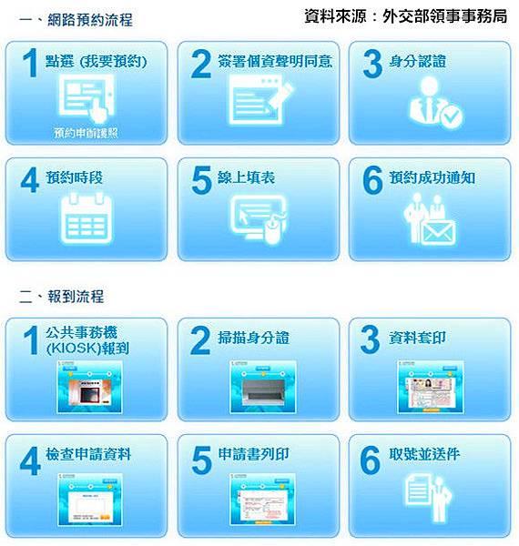 申辦護照20.jpg