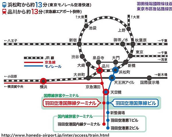羽田機場68.jpg