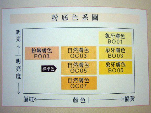 sofina粉餅020.jpg