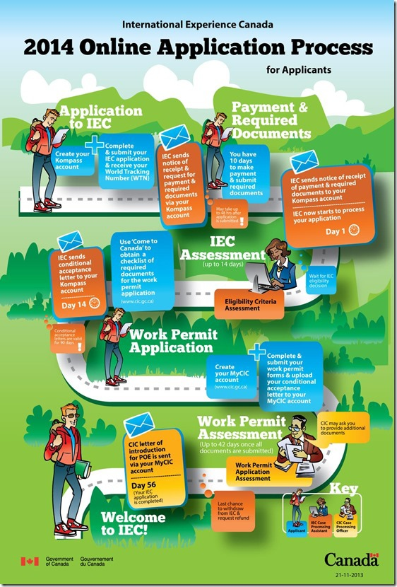 2014-online-application-process_applicants_EN