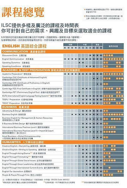 ILSC課程1.jpg