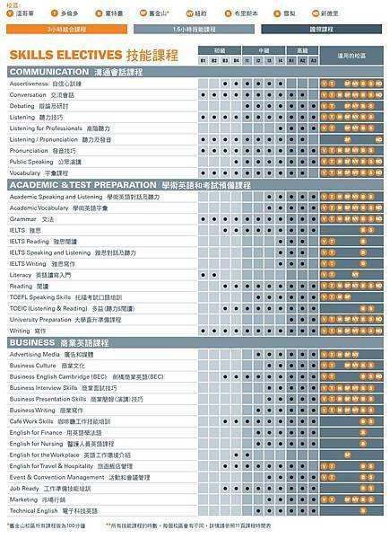 ILSC課程2.jpg