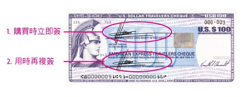 Traveler Check