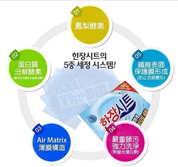 鳳梨酵素洗衣2.jpg