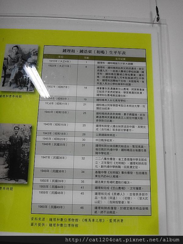 鍾理和故居8.JPG