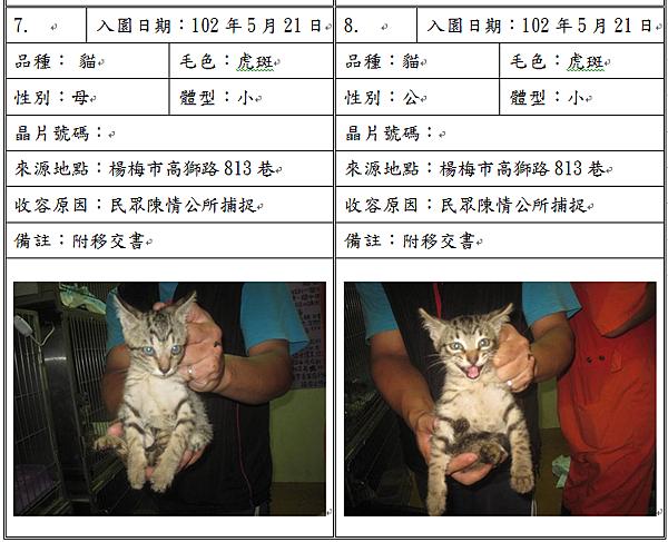 cat05210