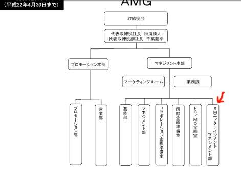 Avex-2.jpg