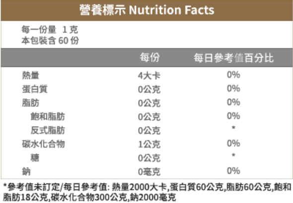 艾多美紅蔘 -- 營養標示.jpg