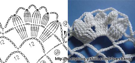 蕾絲墊織圖-對照.jpg