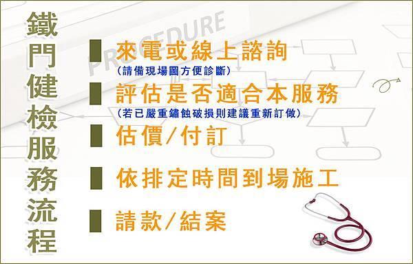 NEW服務流程.jpg