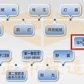 正邦鍛造生產流程圖.jpg