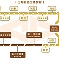 正邦鍛造生產製程.jpg