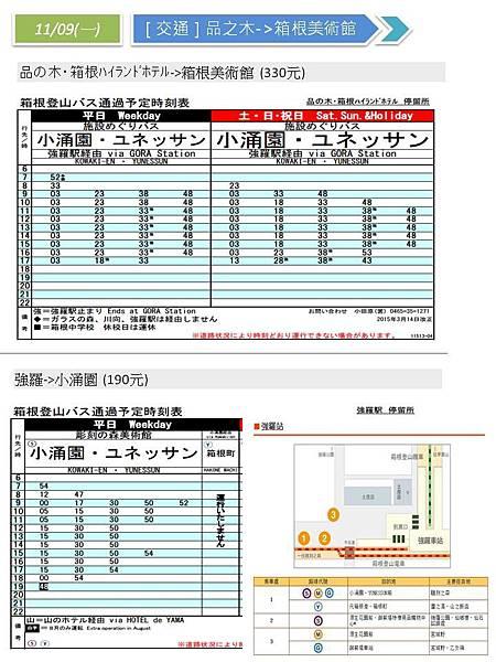 箱根巴士路線2.JPG