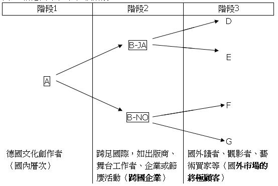 UnescoKW01.jpg