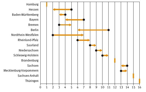 Die Bundeslander10.jpg