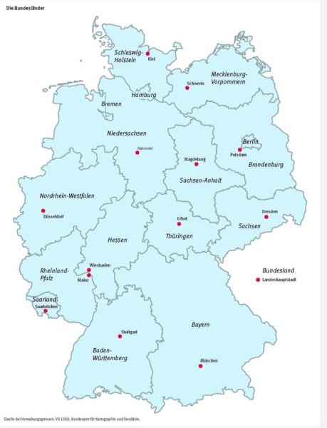 Die Bundeslander99.jpg