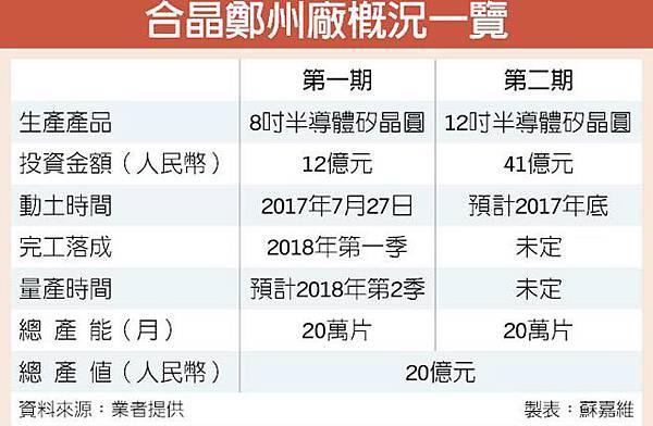 合晶鄭州廠概況一覽.jpg