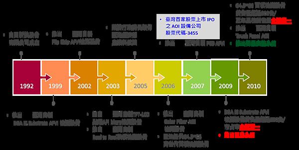 由田企業沿革 1.png