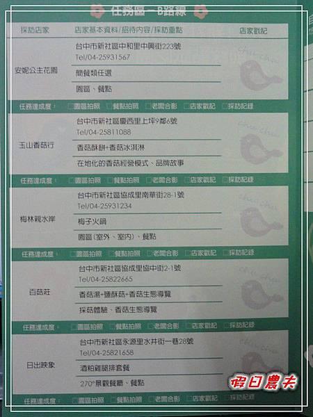 新社試吃DSC04783.jpg
