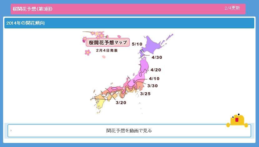 櫻花預測-1