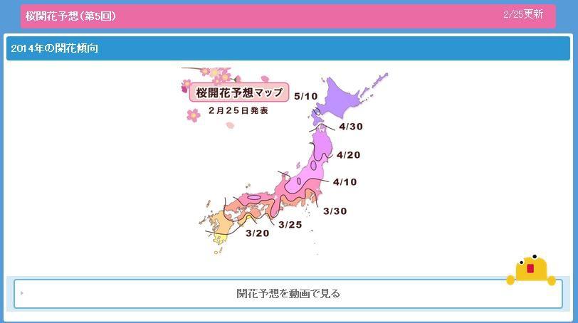 櫻花預測-0225