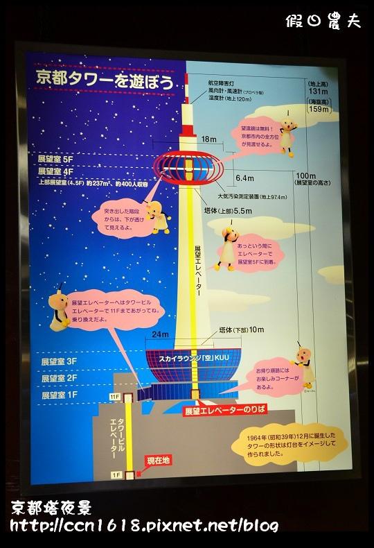 京都塔夜景DSC_4761
