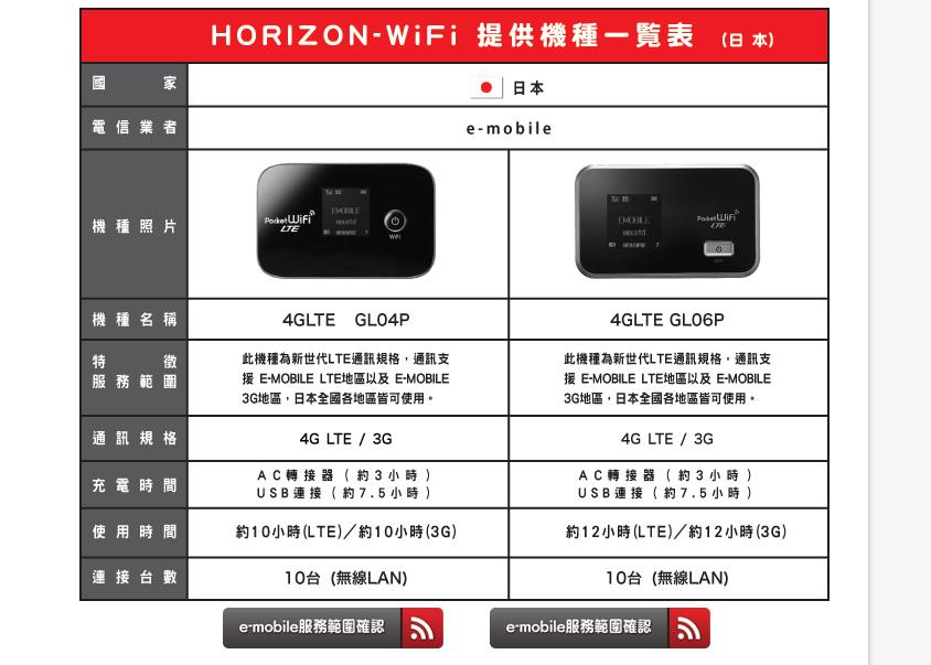 horizon-wifi-02