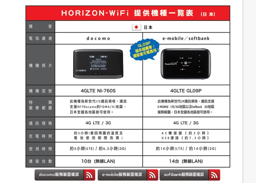 horizon-wifi-03