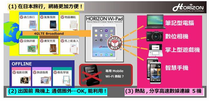 horizon-wifi-102
