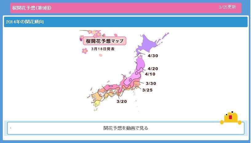 櫻花預測0325-1