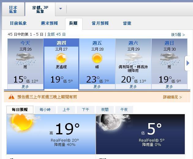京都氣象-1