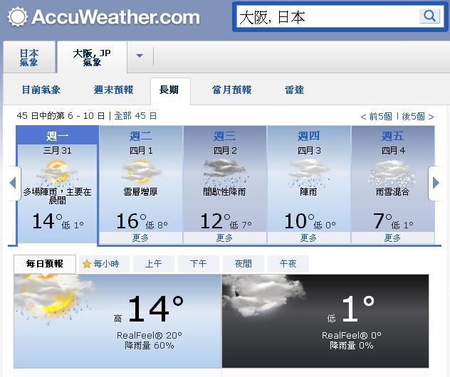 大阪氣象-1