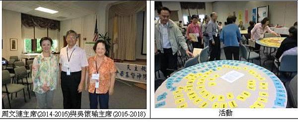 周文漣主席(2014-2016)與吳懷瑜主席(2016-2018)
