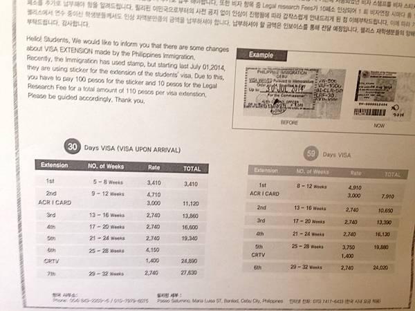 2014 / 07 起Pelis-延簽visa 收費