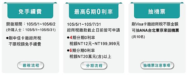 中國信託.png
