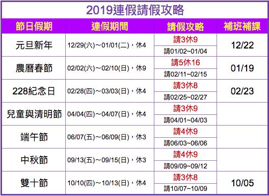 2019連假攻略.png
