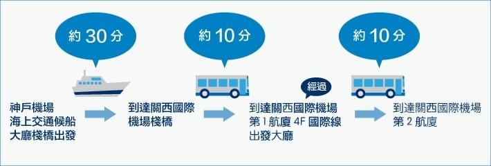 shuttlebuses1.jpg