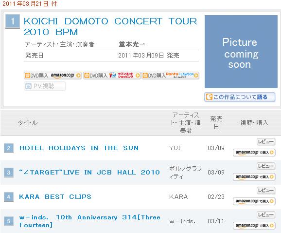BPM DVD (DVD音楽 週間).bmp
