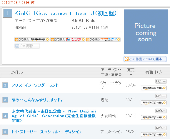 fkbfbk4frg(DVD総合 週間ランキング).bmp
