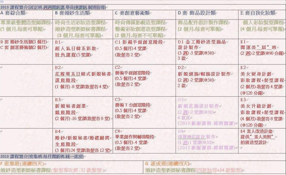 2013課程簡介