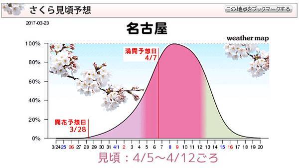 名古屋2017flower001