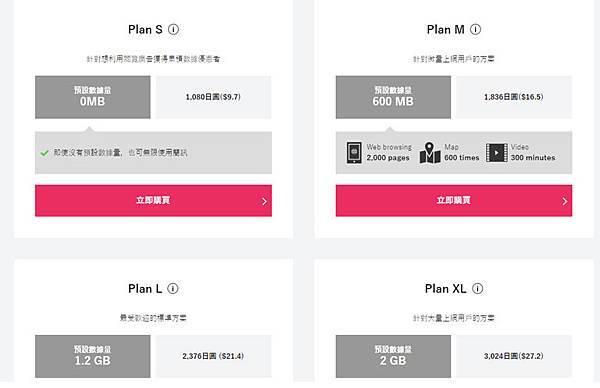 日本4G DOCOMO上網方案、Japan Welcome SIM & Wi-Fi上網很簡單