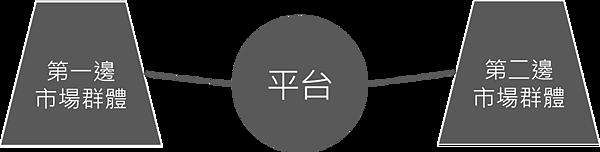 平台革命-雙邊群體.png