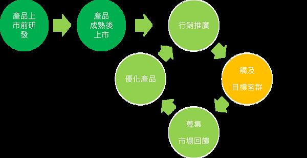 打造集客力的思考模式-1.png