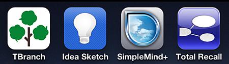iOS mind map